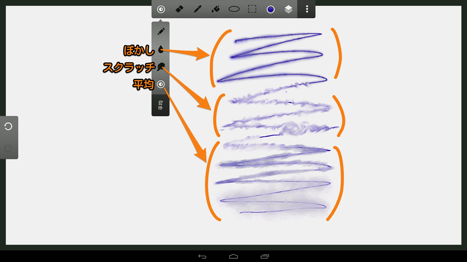 Createve Canvas ぼかしツールなどを選択できる