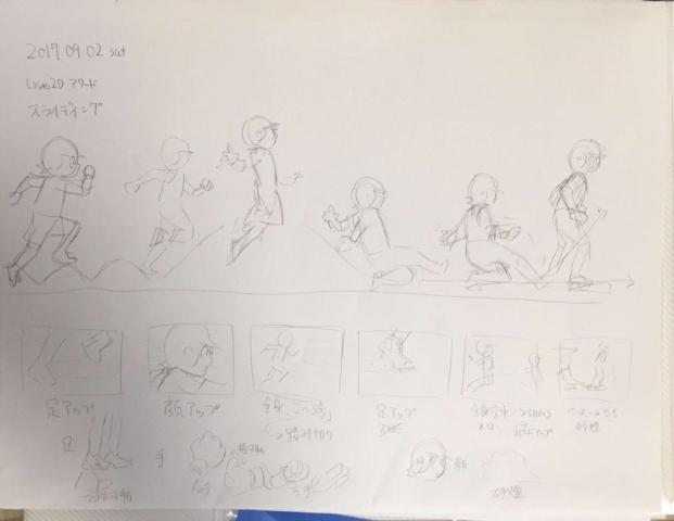 作り始める前に書いたメモ。映像のだいたいの流れと、必要な追加パーツを検討した。