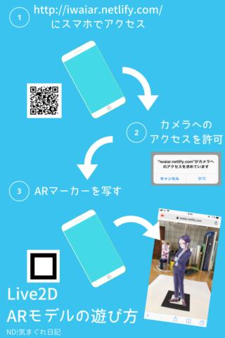 Live2D ARモデルの遊び方